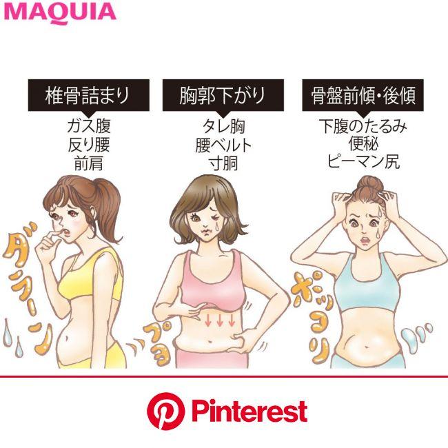 体型崩れの危険を回避! 骨格を整えてくびれを再生する基本のQ&A(画像あり) | 腹, ダイエット トレーニング, エクササイズ