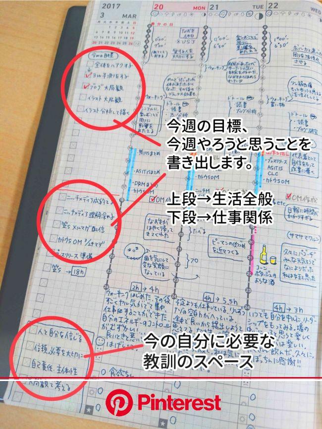 『手帳には「意図」を書いて自分らしく過ごそう!』 | 手帳術, ジブン手帳 使い方, 手帳 活用